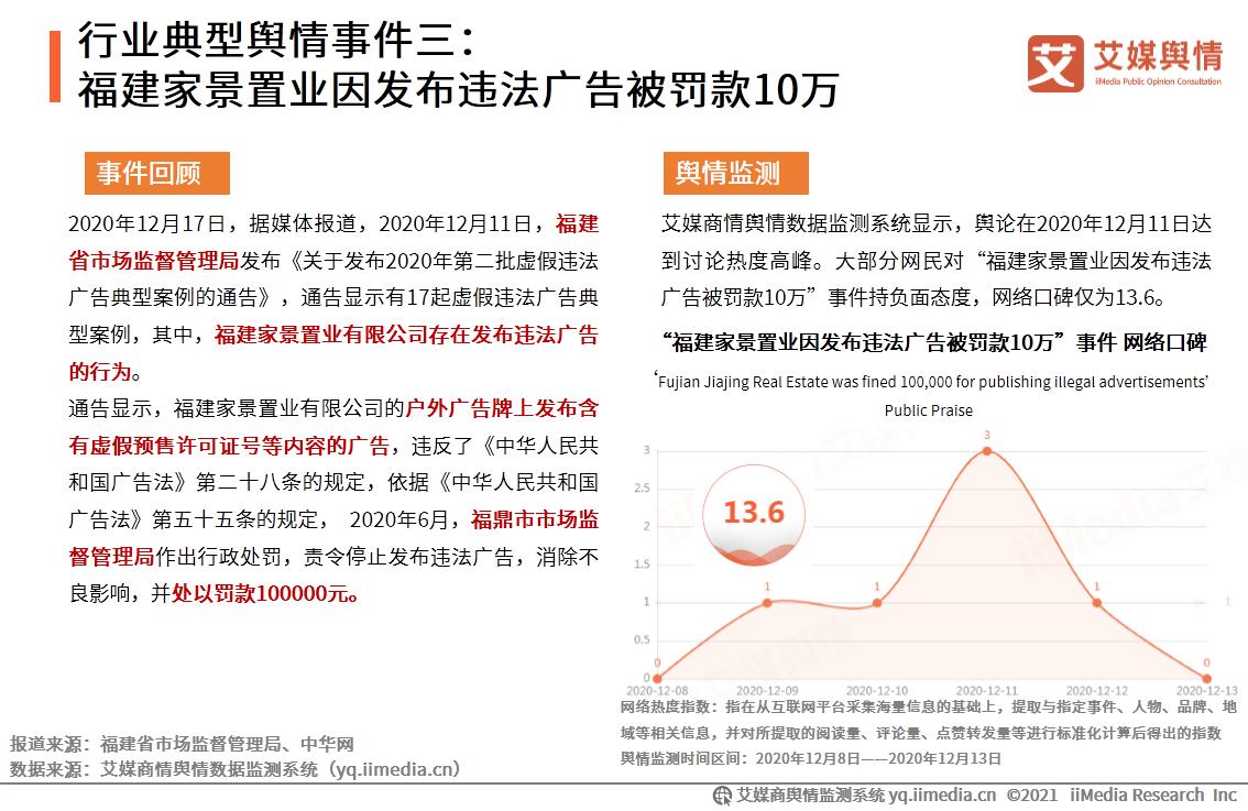 行业典型舆情事件三:福建家景置业因发布违法广告被罚款10万
