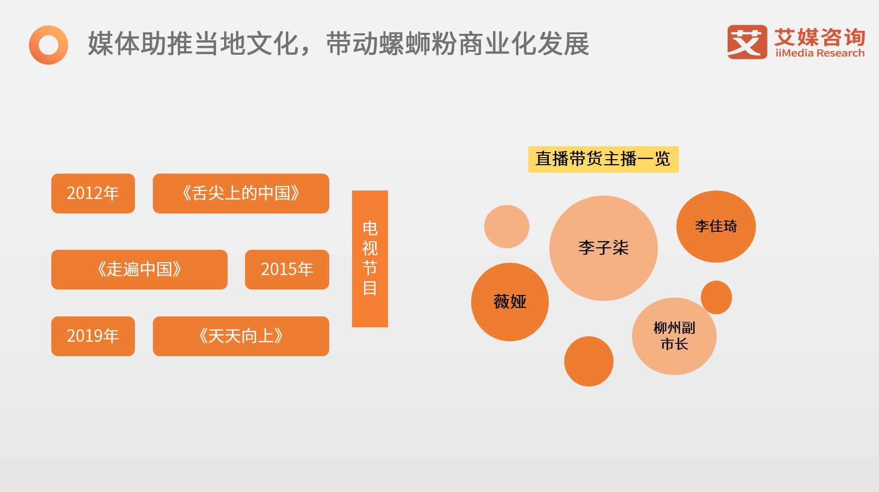 """艾媒咨询CEO张毅受邀参加""""2021柳州螺蛳粉产业高质量发展高峰论坛""""并发表主题演讲"""