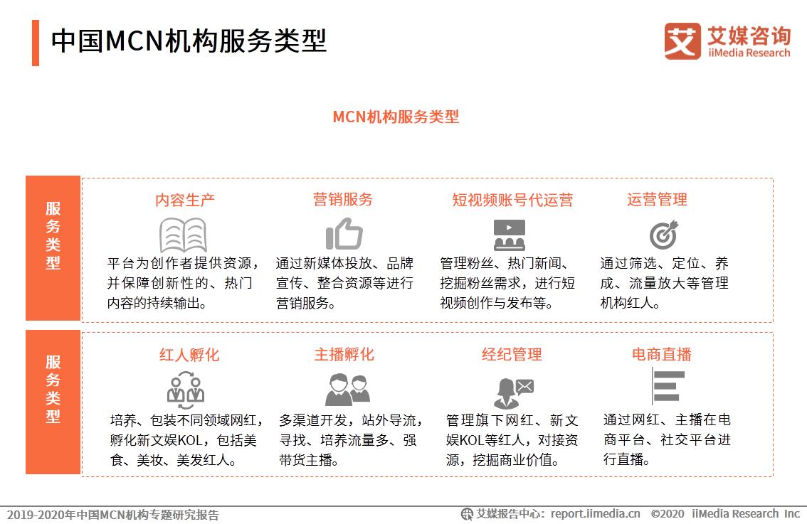 中国MCN机构服务类型