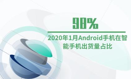 手机行业数据分析:2020年1月Android手机在智能手机出货量占比98%
