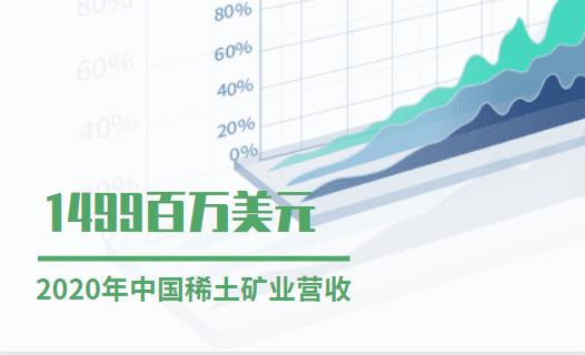 稀土行业数据分析:预计2020年中国稀土矿业营收达1499百万美元