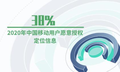 互联网行业数据分析:2020年38%中国移动用户愿意授权定位信息