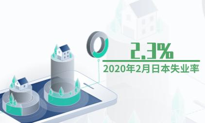 就业市场数据分析:2020年2月日本失业率为2.3%