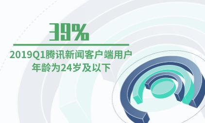 新闻客户端行业数据分析:2019Q1腾讯新闻客户端39%用户年龄为24岁及以下