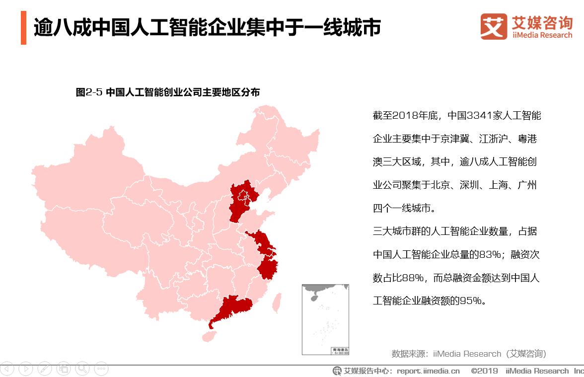 逾八成中国人工智能企业集中于一线城市
