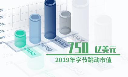 新经济行业数据分析:2019年字节跳动市值达750亿美元