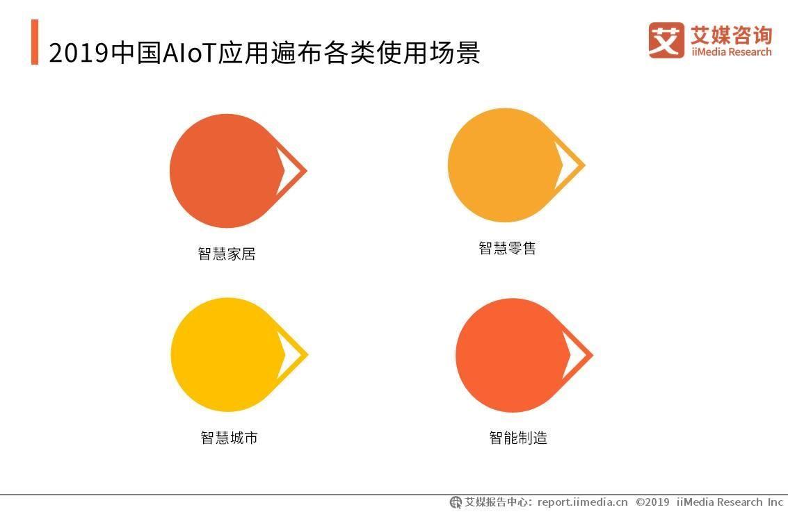 2019中国AIoT行业发展规模、应用场景及未来趋势分析