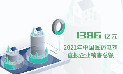 互联网医疗行业数据分析:2021年中国医药电商直报企业销售总额将达到1386亿元