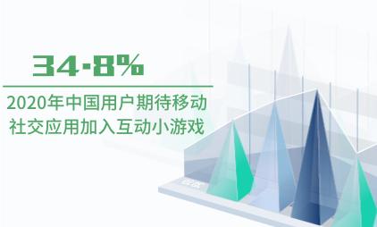 移动社交行业数据分析:2020年中国34.8%用户期待移动社交应用加入互动小游戏