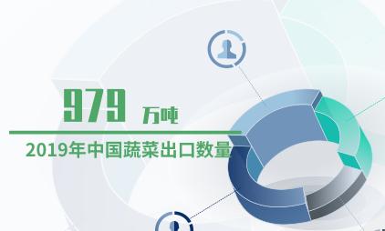 农业数据分析:2019年中国蔬菜出口数量达979万吨