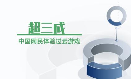 云游戏行业数据分析:超三成中国网民体验过云游戏