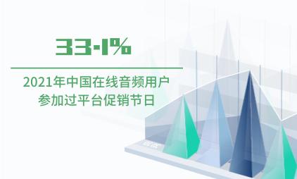 在线音频行业数据分析:2021年中国33.1%在线音频用户参加过平台促销节日