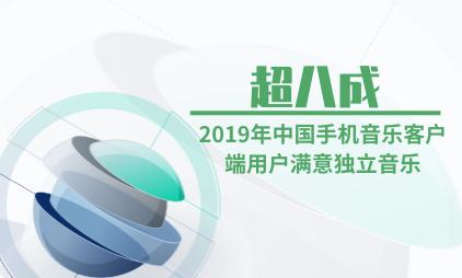 音乐行业数据分析:2019年中国手机音乐客户端超八成用户满意独立音乐