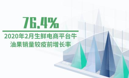 生鲜电商行业数据分析:2020年2月生鲜电商平台牛油果销量较疫前增长76.4%