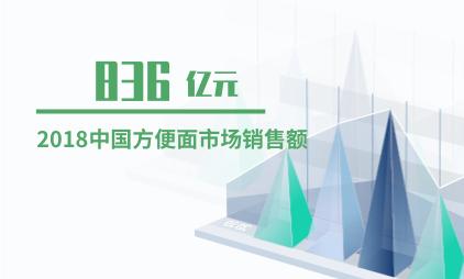方便面行业数据分析:2018年中国方便面市场销售额为836亿元