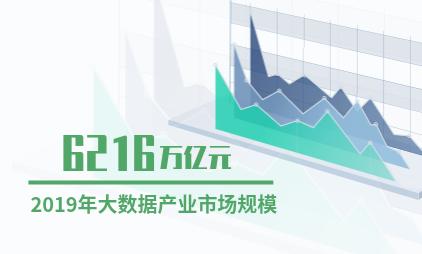中国新零售行业数据分析:2018年大数据产业市场规模预计达6216万亿元