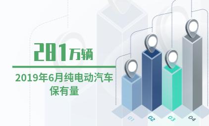 中国电动汽车充电桩行业数据分析:2019年6月纯电动汽车保有量281万辆