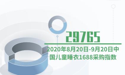 母婴行业数据分析:2020年8月20日-9月20日中国儿童睡衣1688采购指数为29765