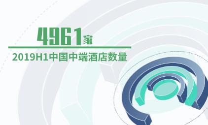 酒店行业数据分析:2019H1中国中端酒店数量为4961家