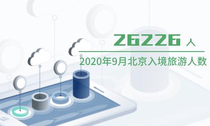旅游行业数据分析:2020年9月北京入境旅游人数为26226人