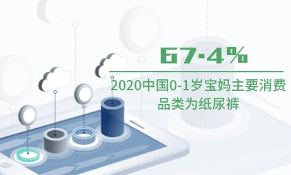 母婴行业数据分析:2020中国67.4%的0-1岁宝妈主要消费品类为纸尿裤