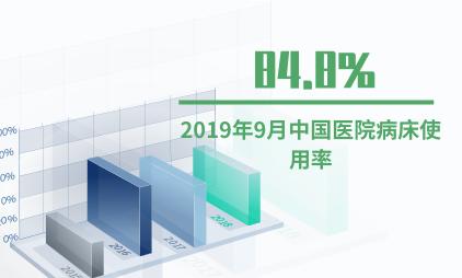 医疗行业数据分析:2019年9月中国医院病床使用率为84.8%