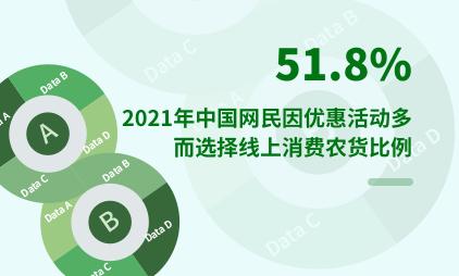 农货行业数据分析:2021年中国51.8%网民因优惠活动多而选择线上消费农货