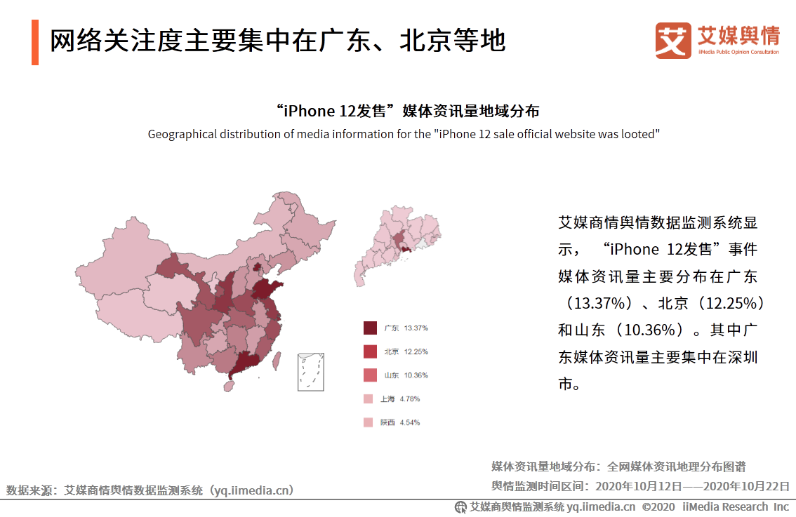 网络关注度主要集中在广东、北京等地