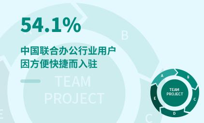 联合办公行业数据分析:2021年中国54.1%联合办公行业用户因方便快捷而入驻