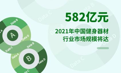 大健康行业数据分析:2021年中国健身器材行业市场规模将达582亿元