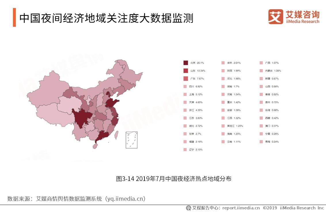 中国夜间经济地域关注度大数据监测